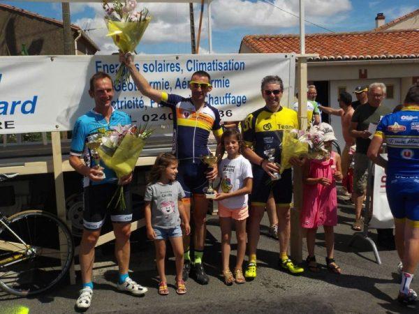 Classement des courses Pass'cycliste de Drain